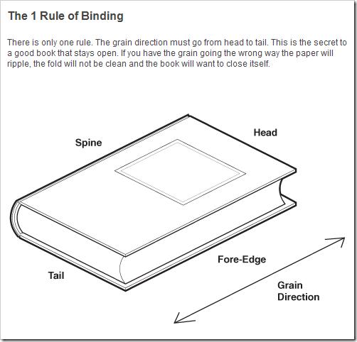 Como hacer un libro imagui - Como hacer un libro hueco ...